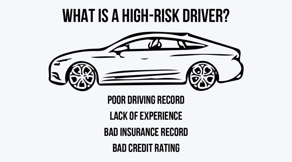 How To Get Better Car Insurance Rates Even If You Are A ...